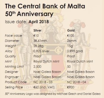 Malta 2018 Central Bank of Malta